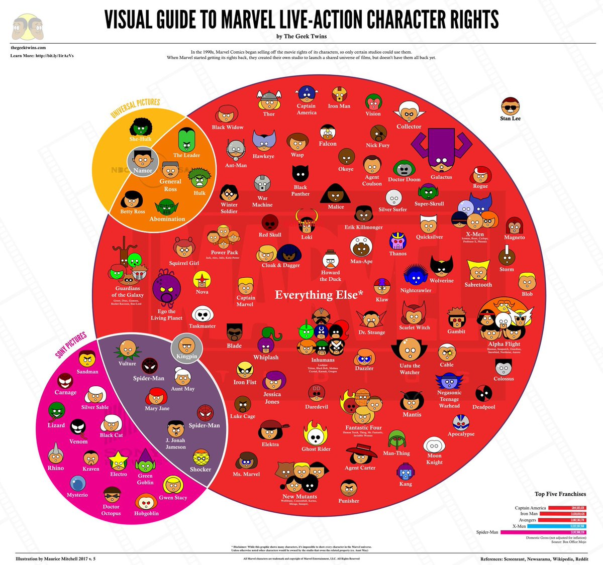 Marvel-Character-Rights-12-17