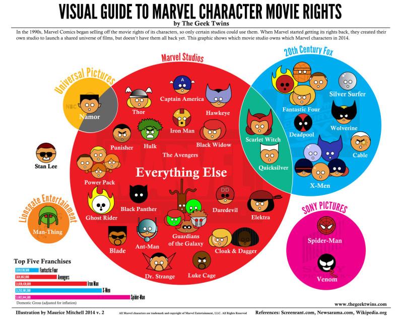 marvel-rights-2